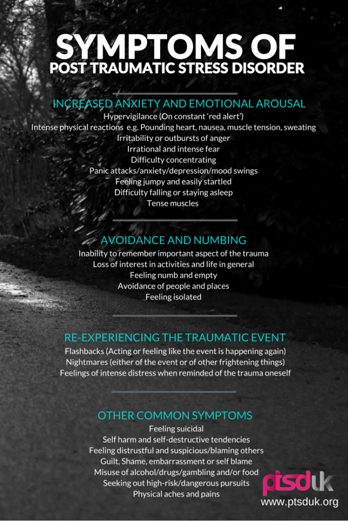 Symptoms of PTSD | PTSD UK | Post Traumatic Stress ...