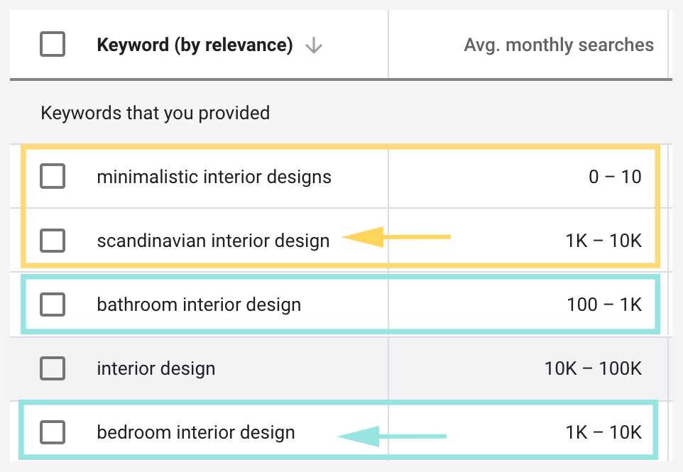 How To Use Google Keyword Planner For Seo Interior Design