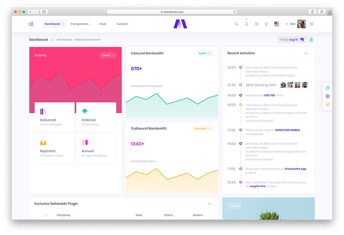 35 Best Free Dashboard Templates For Admins 2020 Colorlib Free Dashboard Templates Dashboard Template Templates