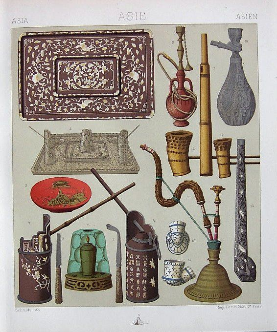 pipe smokers around the world | The Tobacco Pipe Artistory: Pipes from around the world in the 1880s