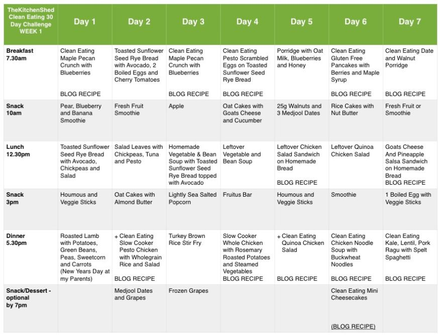 Week 1 Meal Plan Clean Eating 30 Day Challenge The Kitchen Shed Clean Eating Meal Plan Clean Eating Cake Recipes Clean Eating Vegetarian Recipes