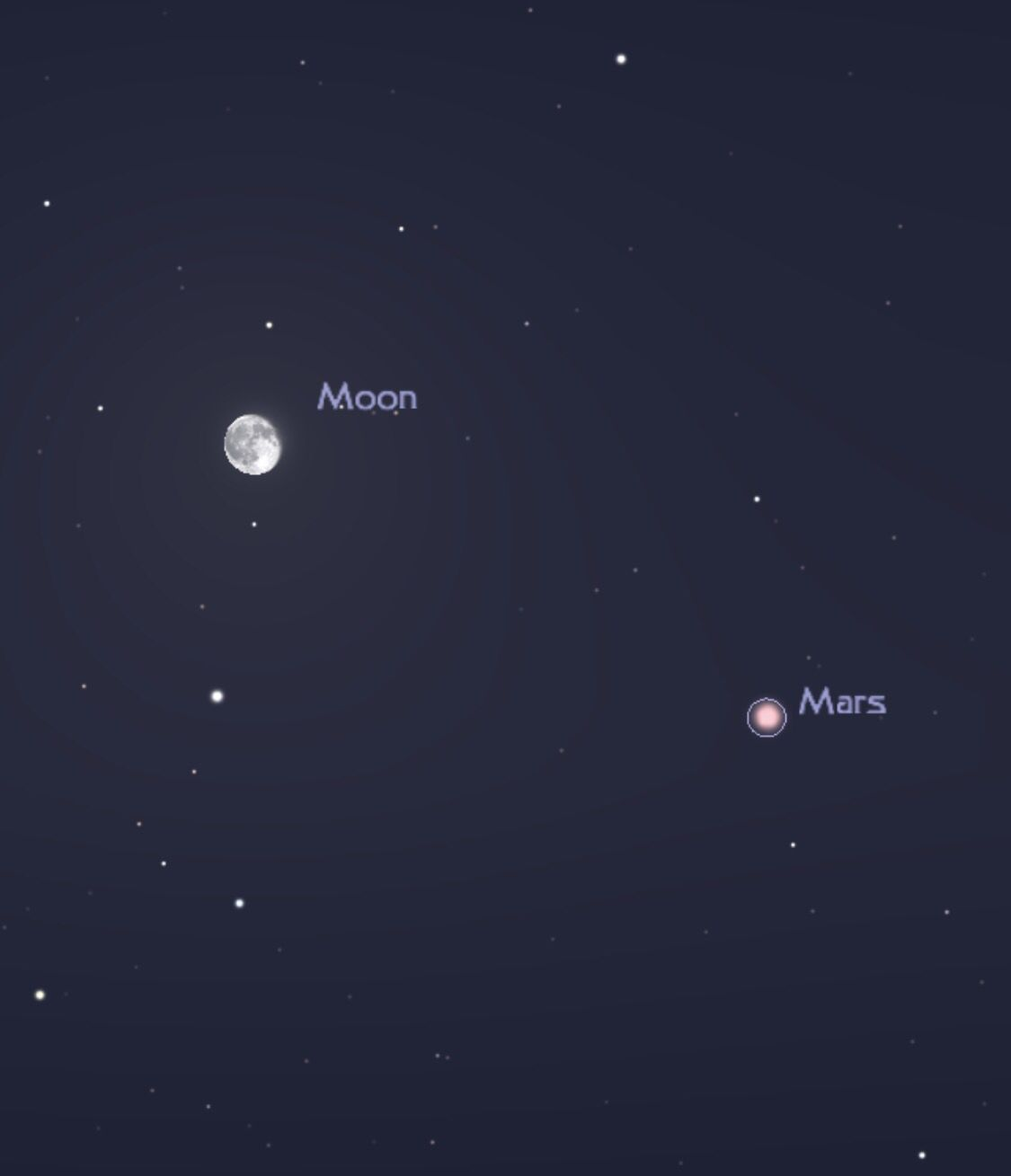 Look To The Eastern Chicago Skies Tonight After 11 00 Pm To Catch A Glimpse Of The Moon And Planet Mars Planets Moon Astronomy