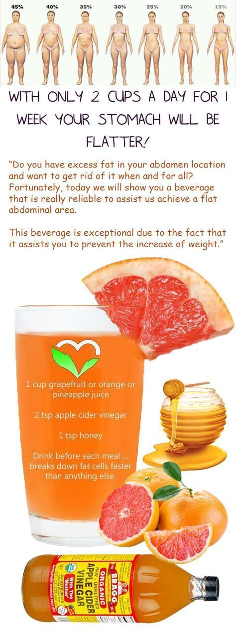 How long does it take you to lose weight on a vegan diet image 8