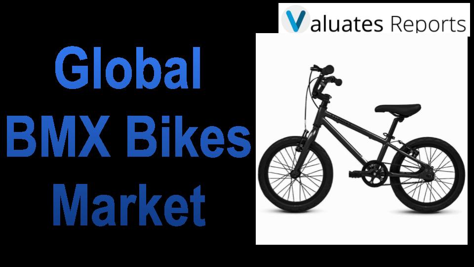 This Report Also Studies The Global Bmx Bikes Market Status
