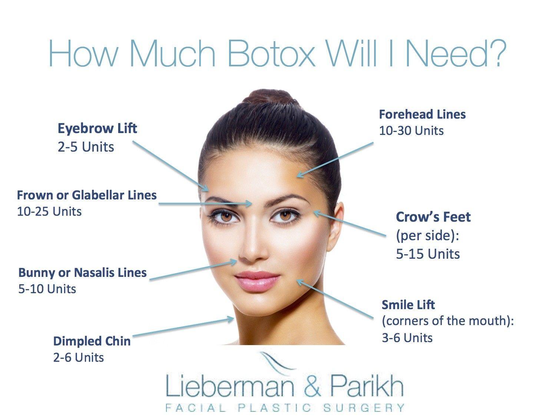 Park Art|My WordPress Blog_How Much Is A Brow Lift Botox