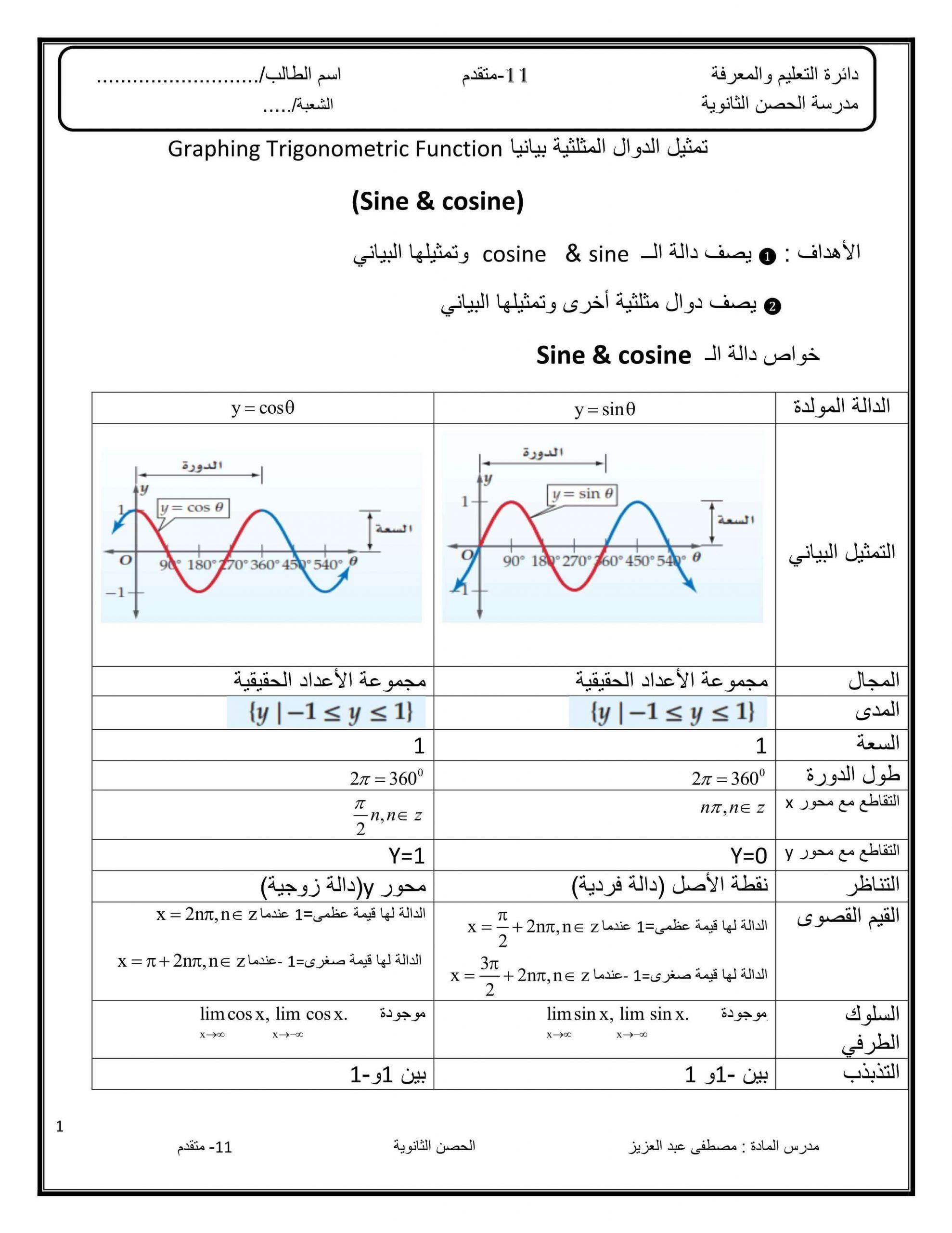 اوراق عمل تمثيل الدوال المثلثية بيانيا للصف الحادي عشر متقدم مادة الرياضيات المتكاملة Graphing Chart Sins