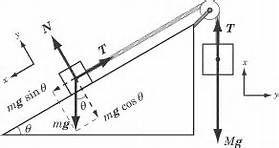 free body diagram slope bing images physics body diagram