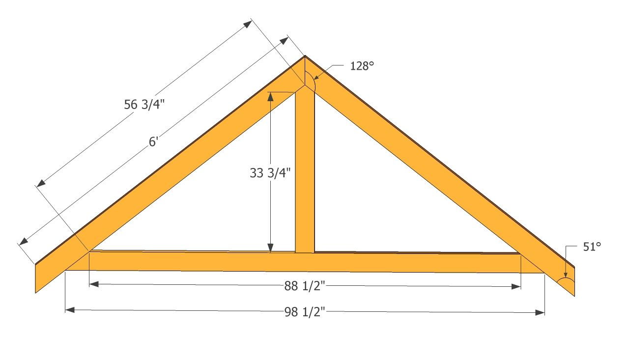 Shed Plans Garden Shed Roof Plans Pictures Sheds