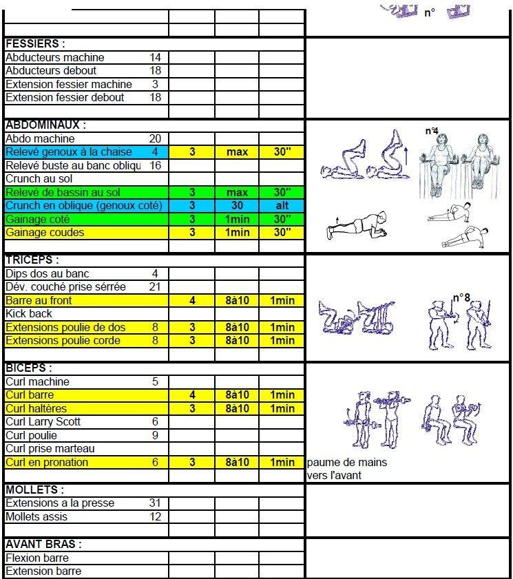 Connu Programmes objectif: Volume musculaire de Exercices de musculation  AI27