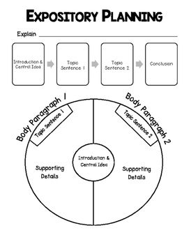 Image result for expository writing (With images
