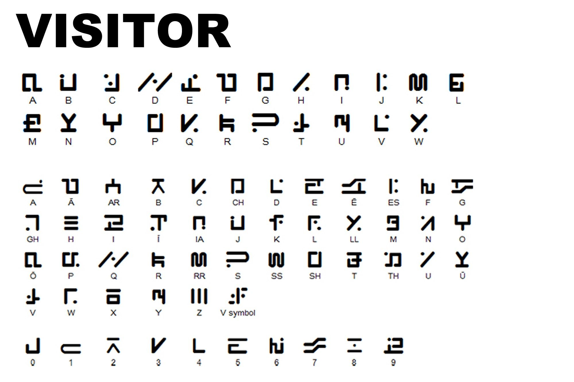 Alphabets 1984 Et 2009 The Visitor Alphabet Appears In The 1983