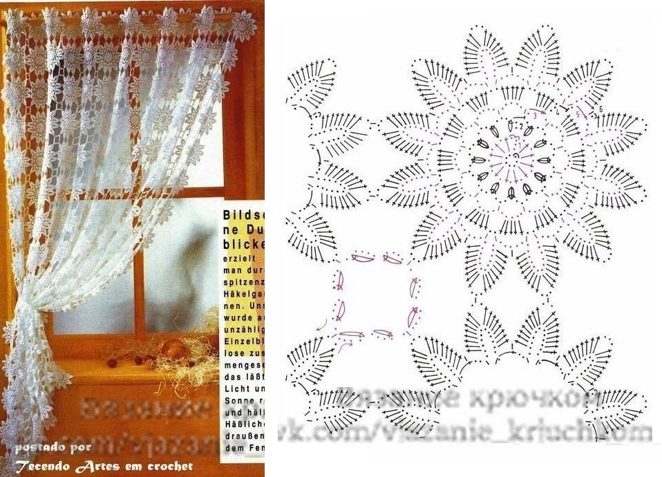 a8f537354ff Motiividest heegeldatud kardin | Kodutekstiil / Home Textile ...
