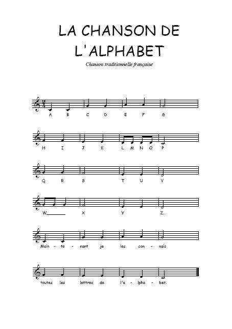 French alphabet song   French Lesson Ideas   Alphabet songs