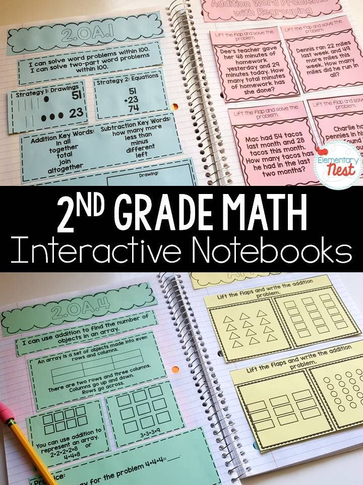 2nd Grade Math Interactive Notebooks | Activities, Learning and Math