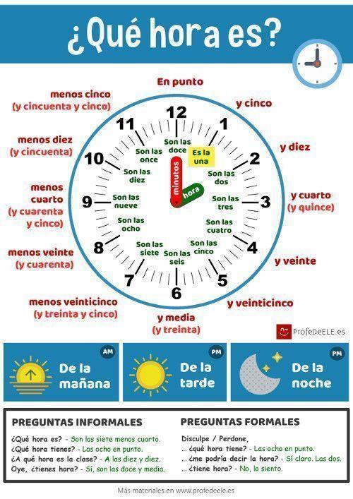 Materiales para aprender a decir y preguntar la hora en español ...