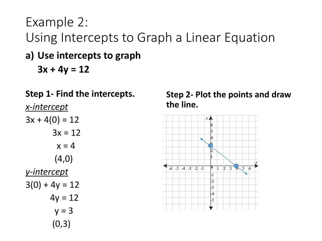 Finding X And Y Intercepts Worksheet