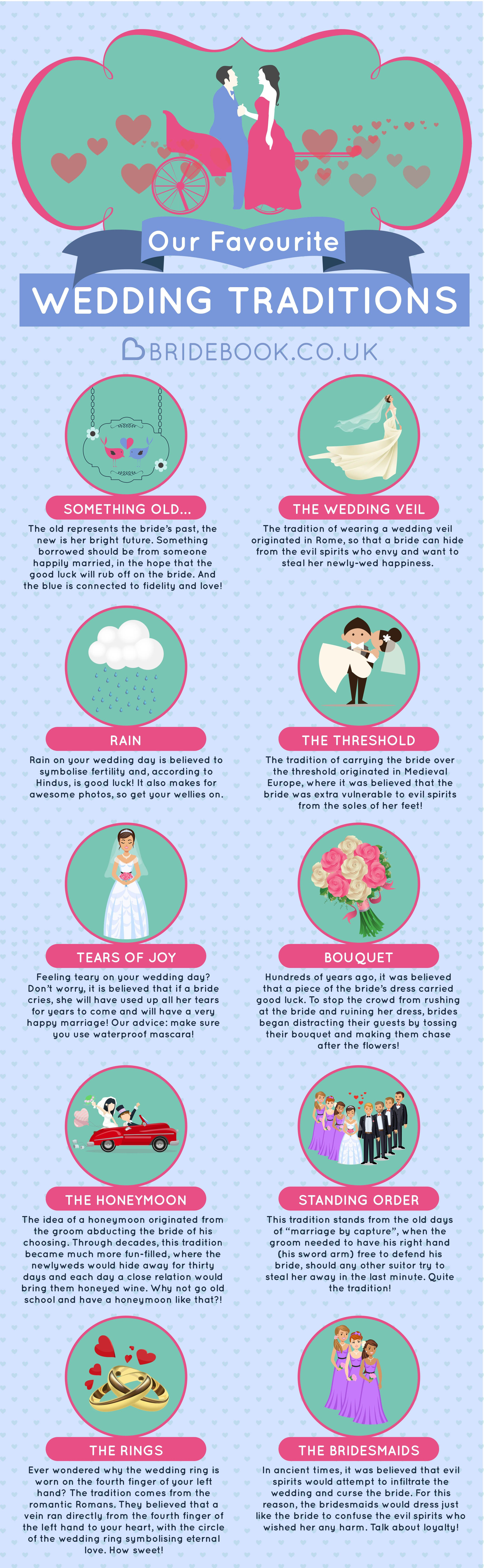 The best images about traditions on pinterest planning a