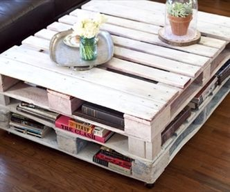 White Pallet Coffee Table white pallet coffee table best 20+ pallet coffee tables ideas on