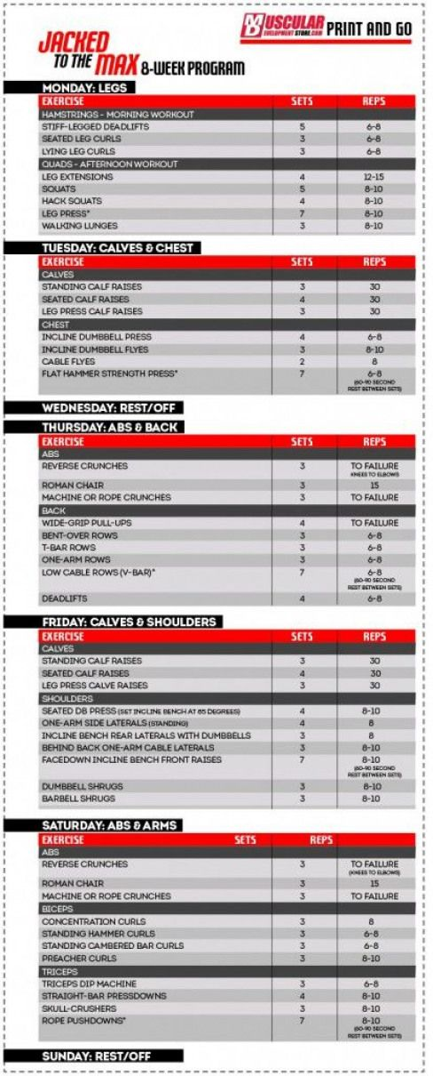 FST 7 Workout that Mr. Olympia chapion Jay Cutler did and also Phil Heath #bodybuilding #fitness #bo...