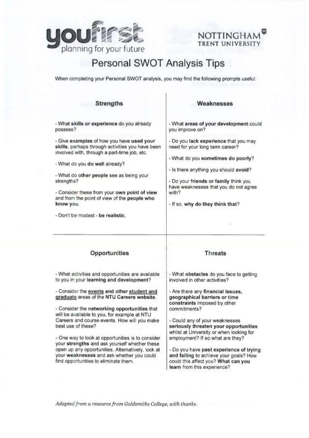 Swot analysis essays