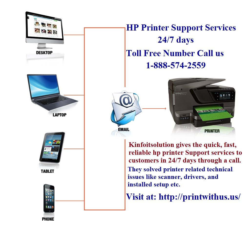 Contact Us HP Printers Tech Support Helpline Number Hp