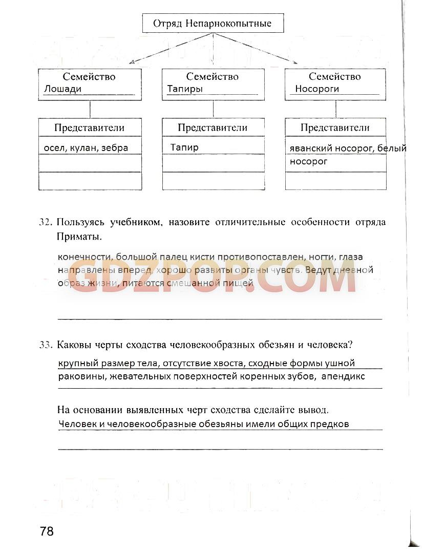 Скачать поурочные планы по русскому языку 5 класс