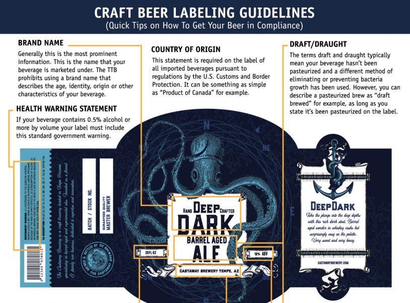 Beer Label Guidelines Beer Label Design Craft Beer Labels Beer Label Design Template