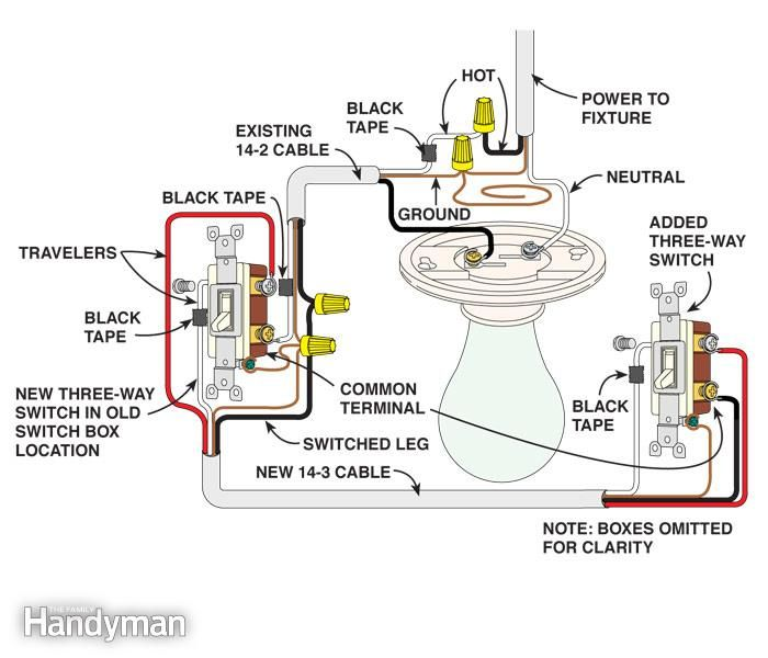 How to Wire a 3 Way Light Switch   Home Ideas   Pinterest ...