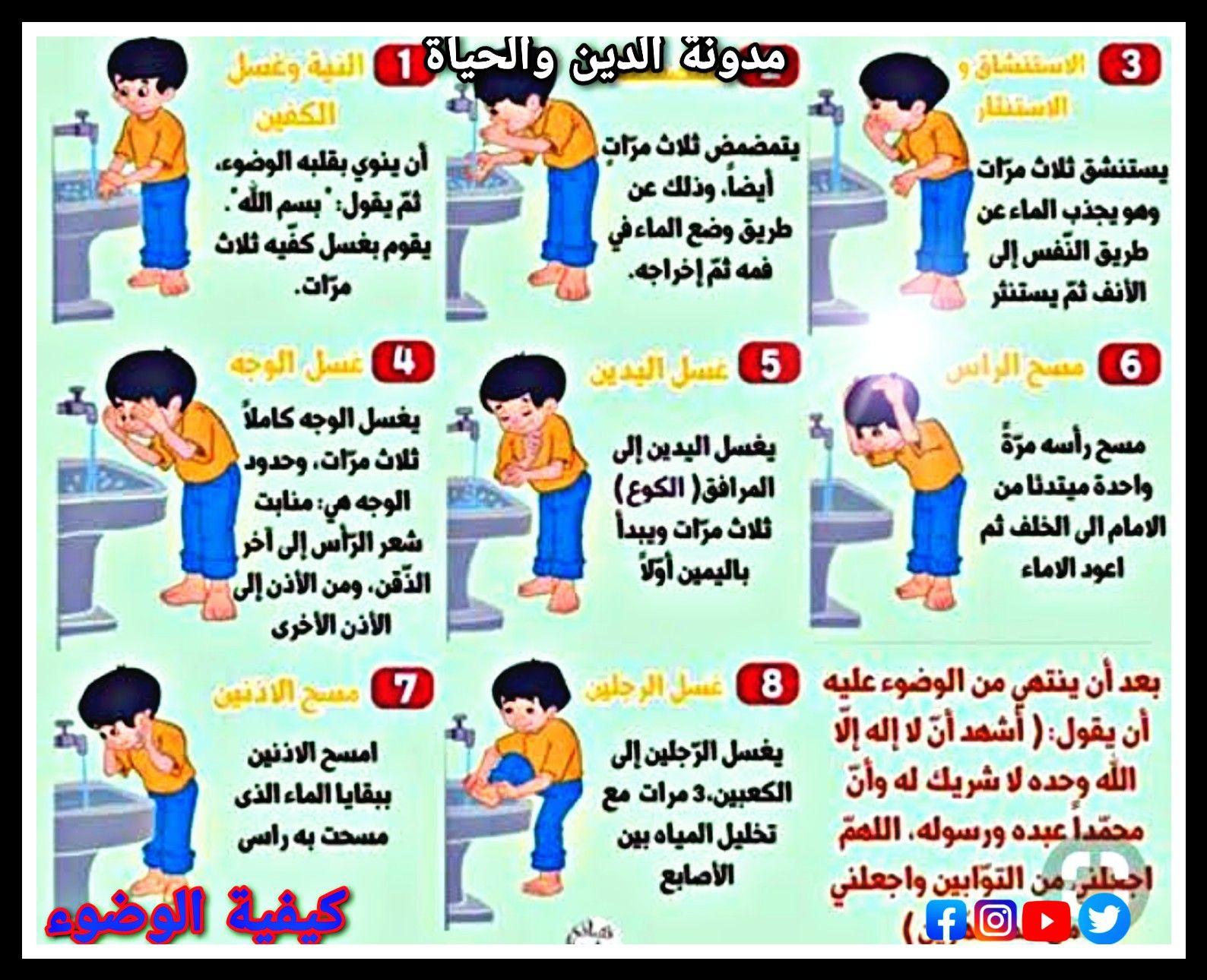Resultado De Imagenes De Google Para Https 1 Bp Blogspot Com 6sjkxwwxaxk Xprdfbj4o0i A Muslim Kids Activities Islamic Kids Activities Islamic Books For Kids