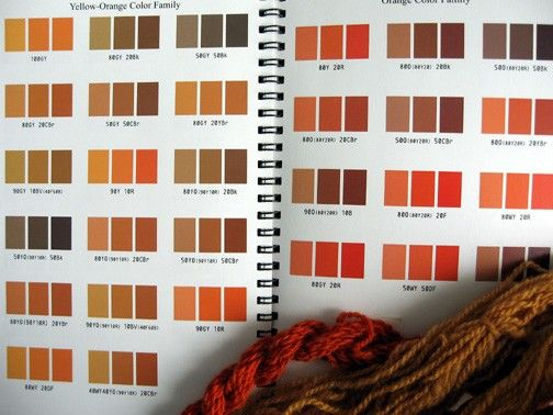 Pin On Fabric Dyeing