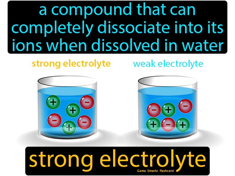 Strong Electrolyte Easy Science Easy Science Science Student Science Facts