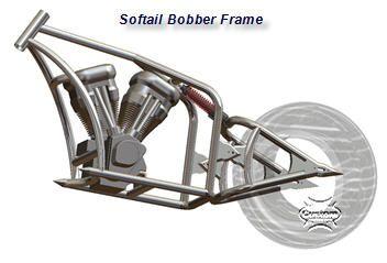 softail bobber frame   Partners   Softail bobber, Bobber