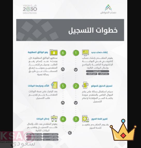 Pin On Ksa7sry