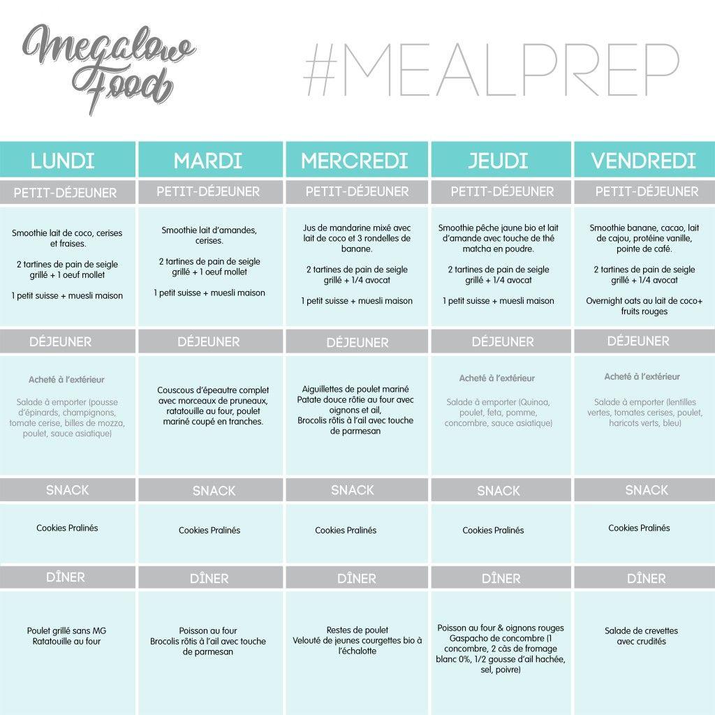 one week of healthy lowcarb meal plan une semaine de repas sains et ig bas megalowfood. Black Bedroom Furniture Sets. Home Design Ideas