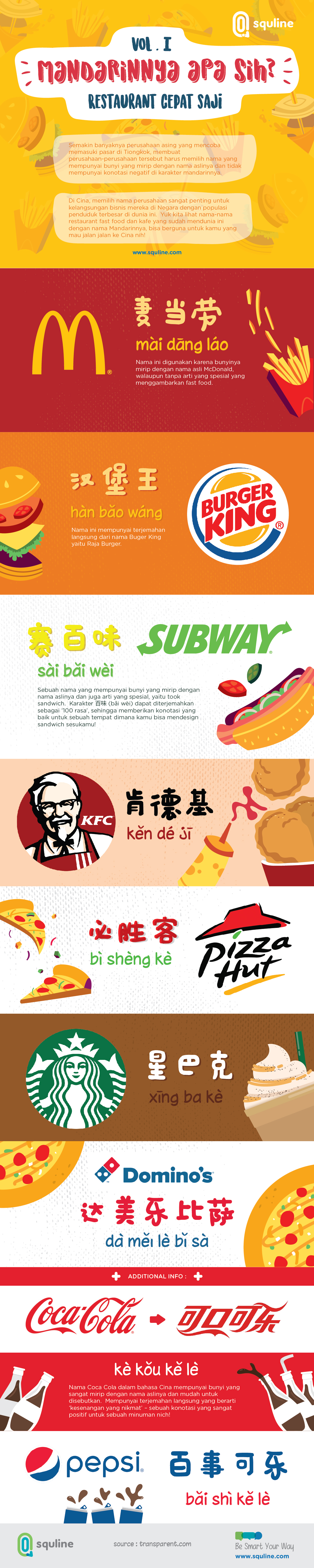 This Pin Contains Information About The Name Of Fast Food Restaurants In Mandarin If You Go To Chinese Speaking Cou Food Fast Food Restaurant Restaurant Names