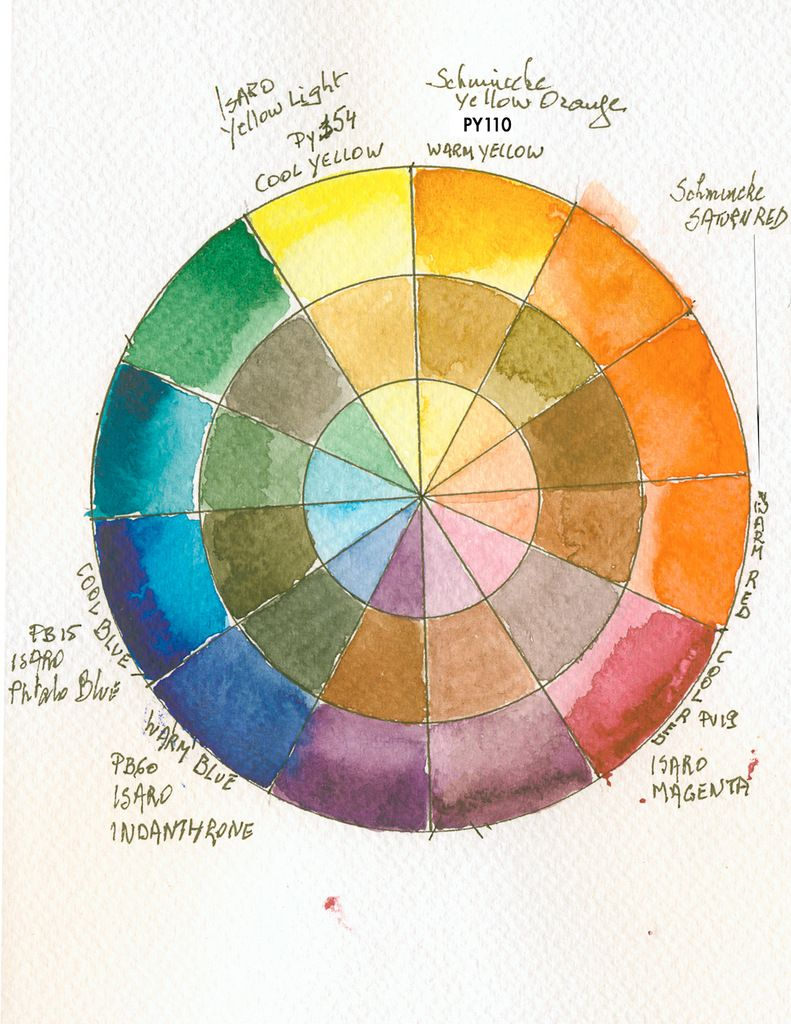 The Ultimate Palette Of 13 Colours To Paint All Your Watercolour