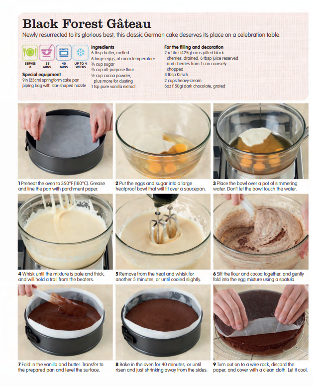 Ilustrated Step By Step Baking Desserts Kitchenthebest Recipes Desserts Nutritious Snacks