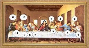 Resultado de imagem para fotos da santa ceia