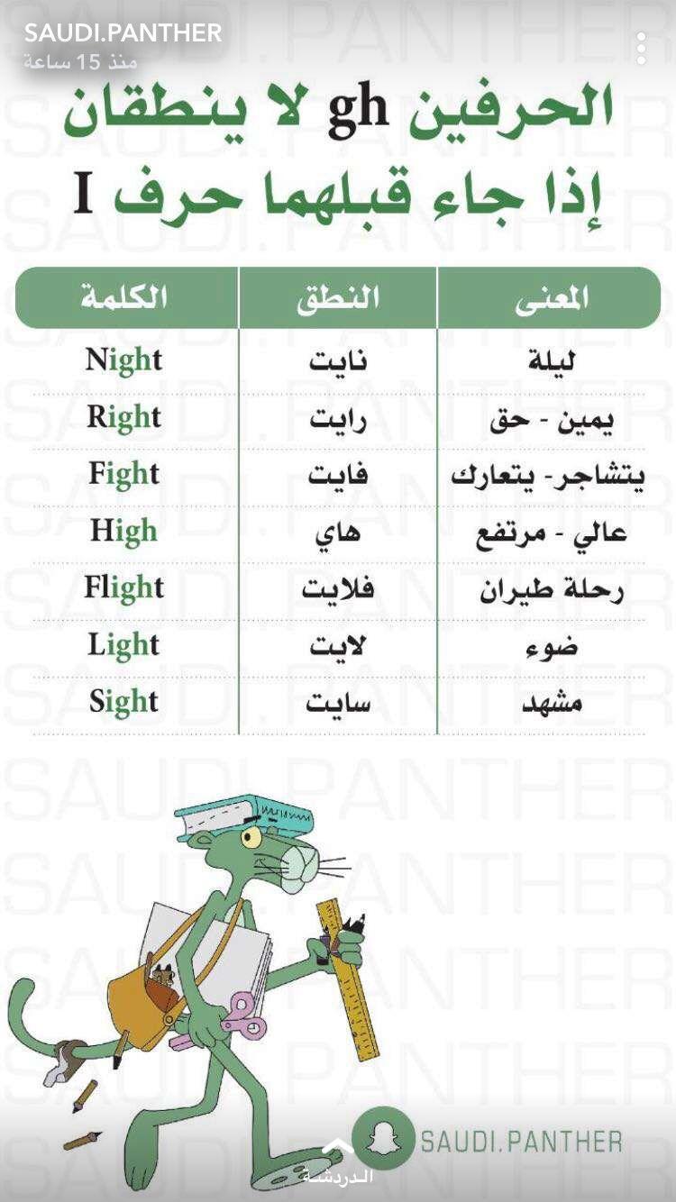 Learning Arabic Msa Fabiennem English Language Course English Language Learning Grammar English Language Teaching