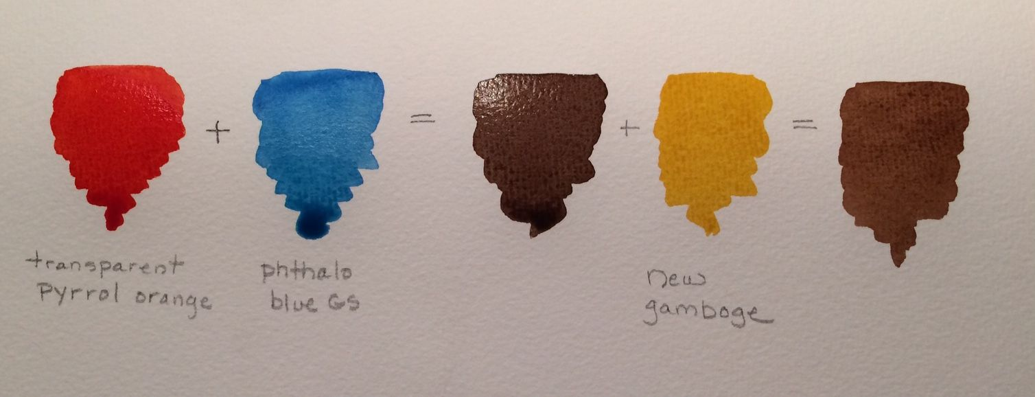 How To Mix Beautiful Browns With The Watercolors You Already Have