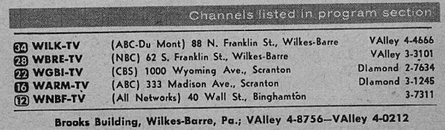 Northeast Pennsylvania Edition November 26 1955 Tv Guide Channel Me Tv