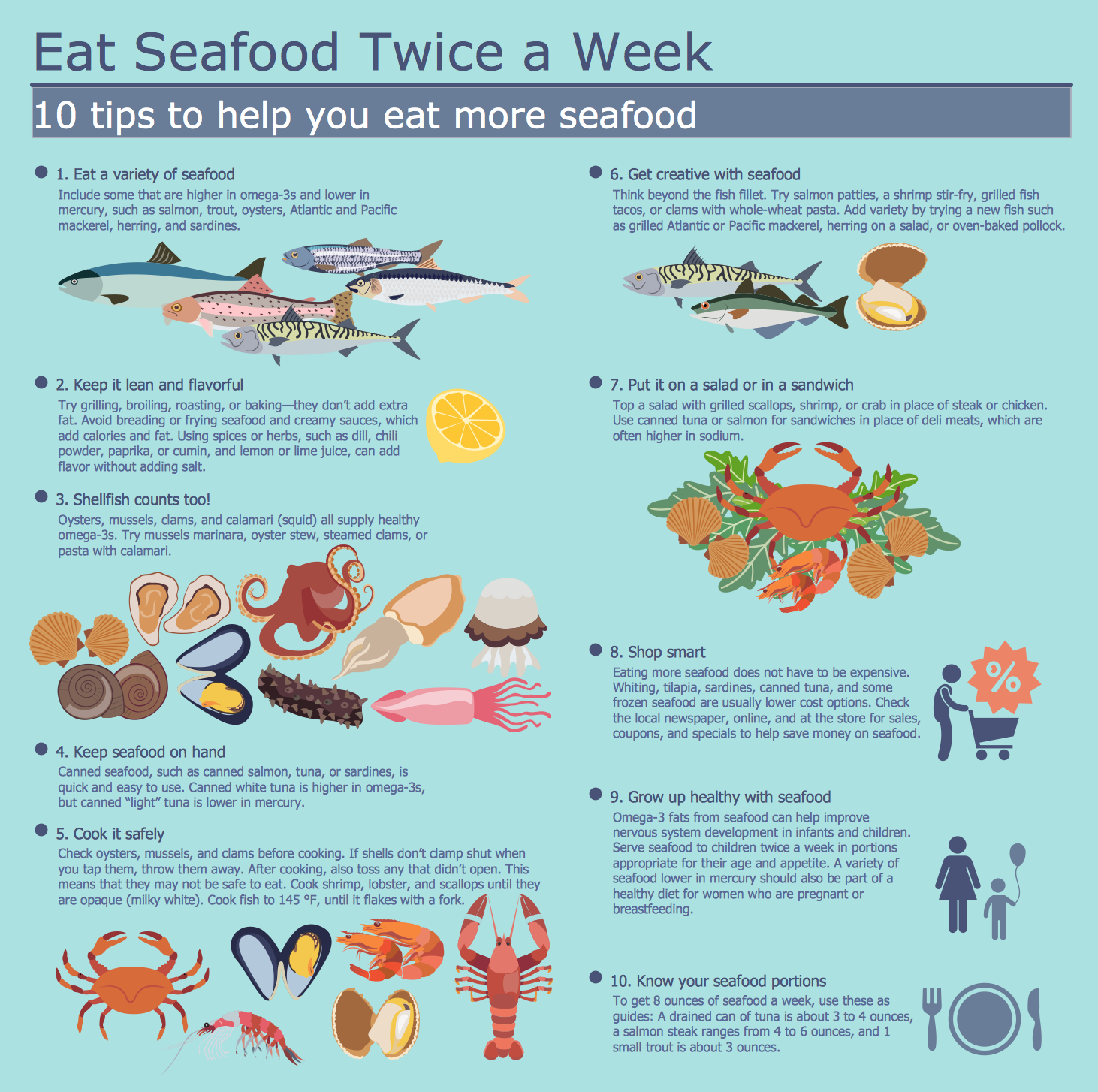 Example 2 Eat More Seafood A healthy diet requires the