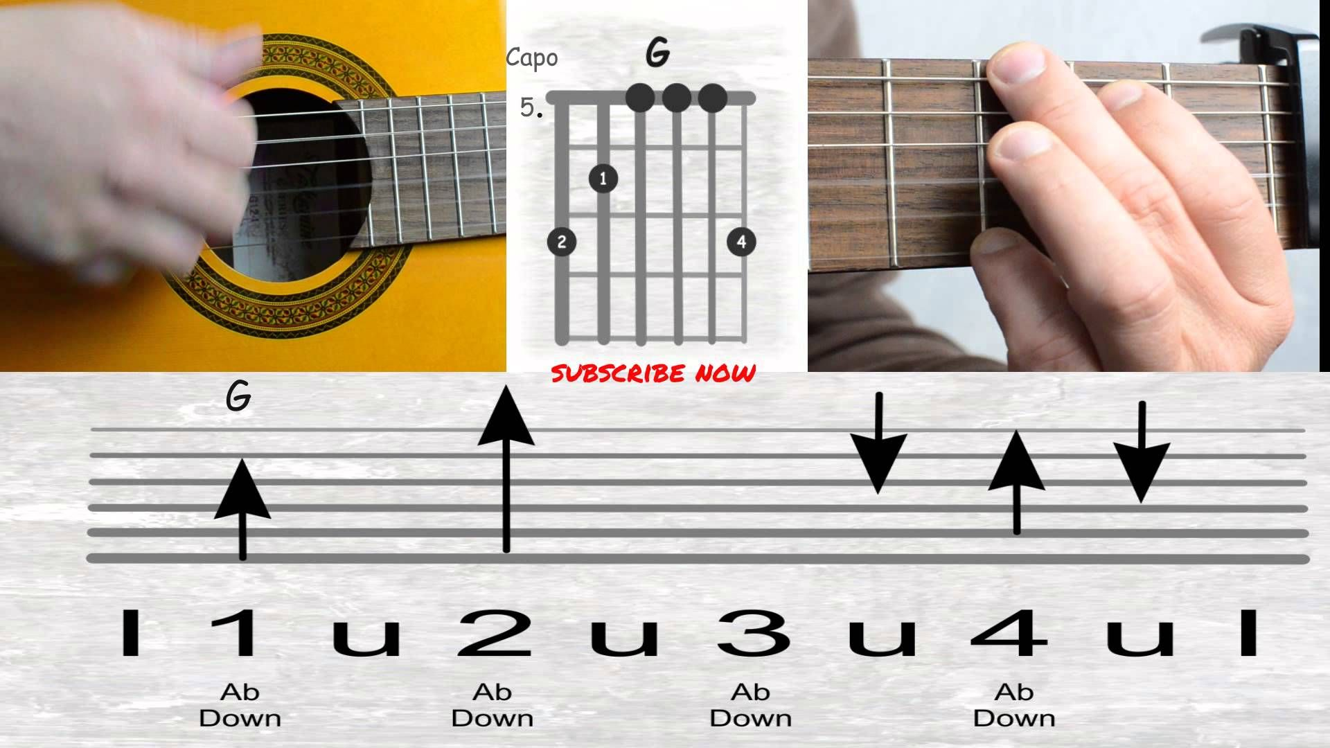 Vance Joy Riptide Tutorial Guitar Lesson Chords Lyrics Guitar