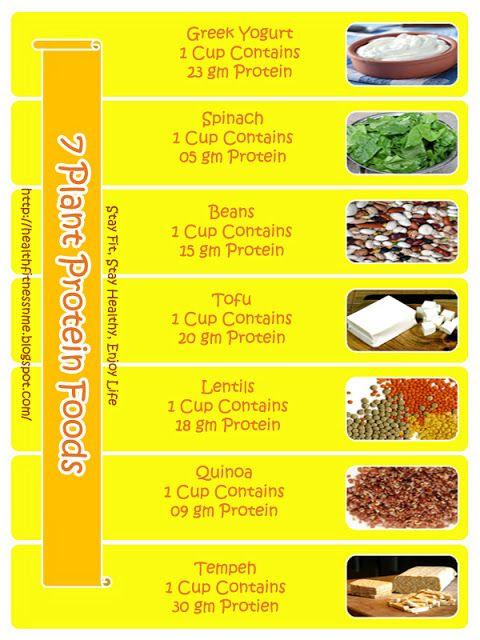 7  Plant #Protein Foods : #health #vegan