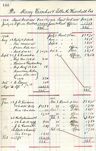 Free Printable Vintage Papers - Ledgers from 1910 up, Letters - free general ledger template