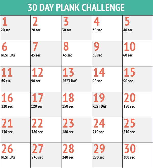 30 dagen plank challenge | luckylioncorn | pinterest | plank