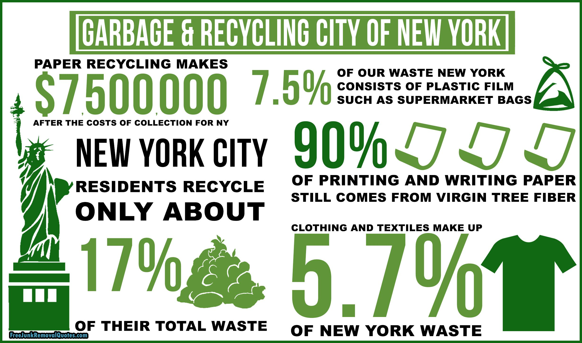 New york recycling statistics infographic junk removal junk removal new york recycling statistics infographic magicingreecefo Choice Image