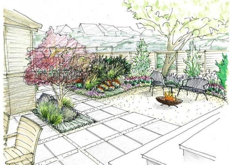 günstiger Landschaftsbau - Skizze und Plan | Gartengestaltung ...