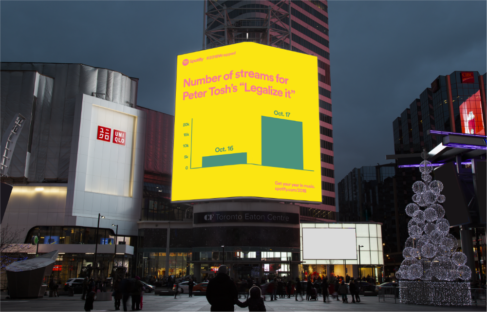 Spotify Canada Wrapped Campaign on Behance in 2020