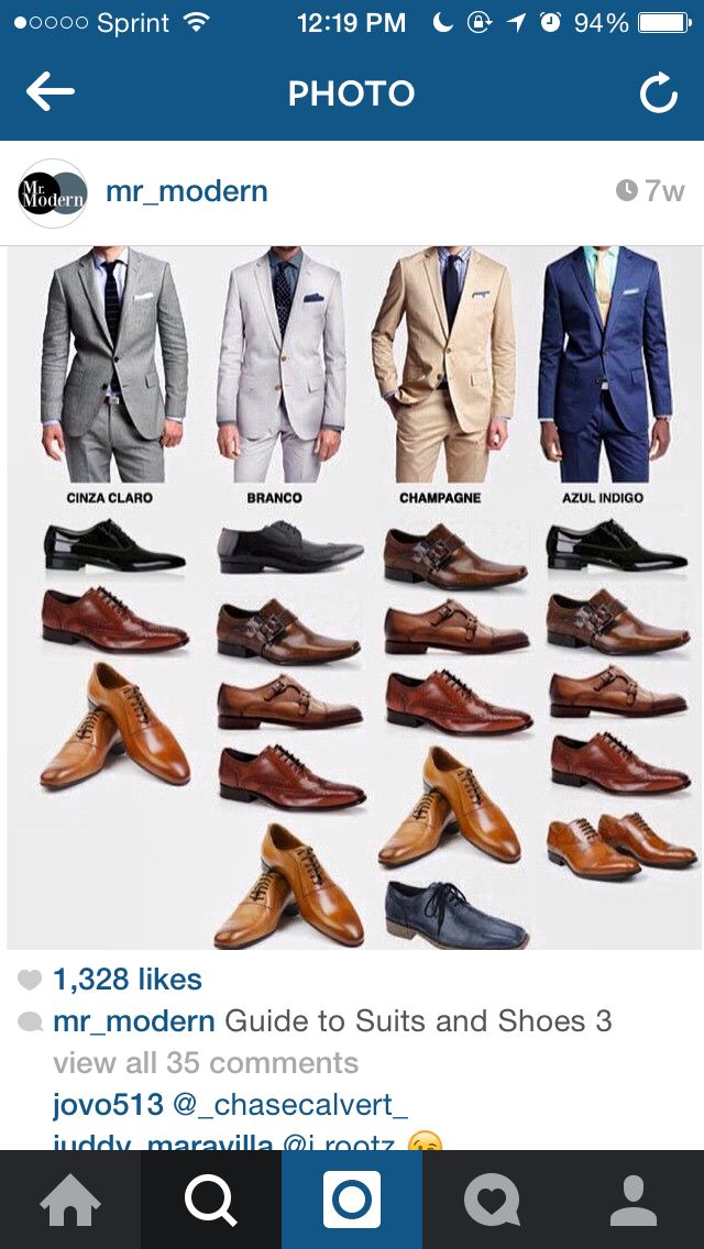 guide | Suit shoes, Mens outfits